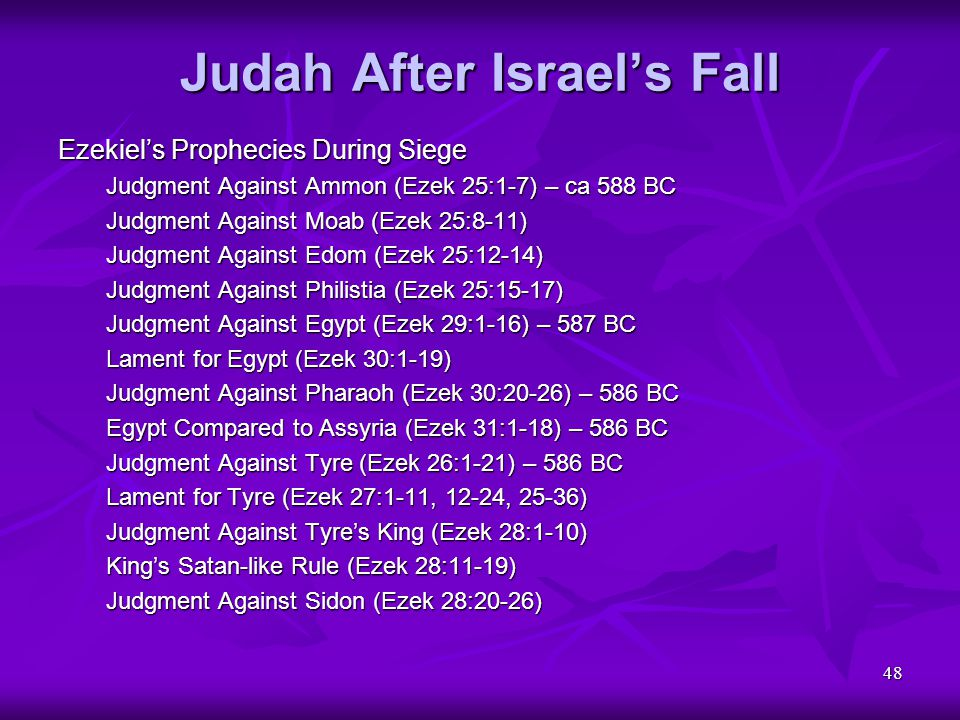 48 Judah After Israel's Fall Ezekiel's Prophecies During Siege Judgment Against Ammon (Ezek 25:1-7) – ca 588 BC Judgment Against Moab (Ezek 25:8-11) J