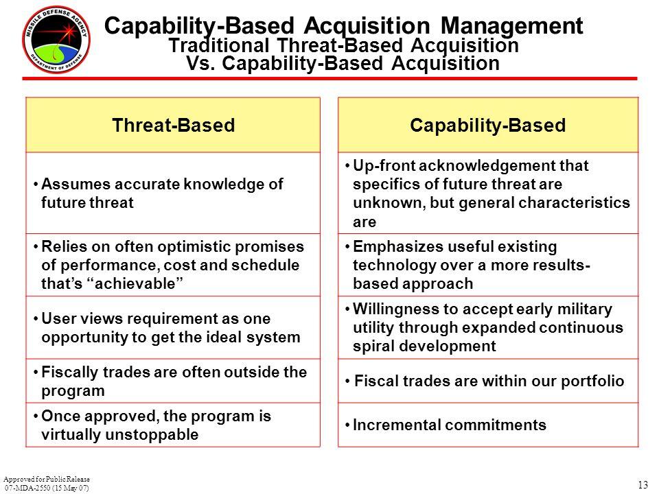 13 Capability-Based Acquisition Management Traditional Threat-Based Acquisition Vs. Capability-Based Acquisition Threat-BasedCapability-Based Assumes