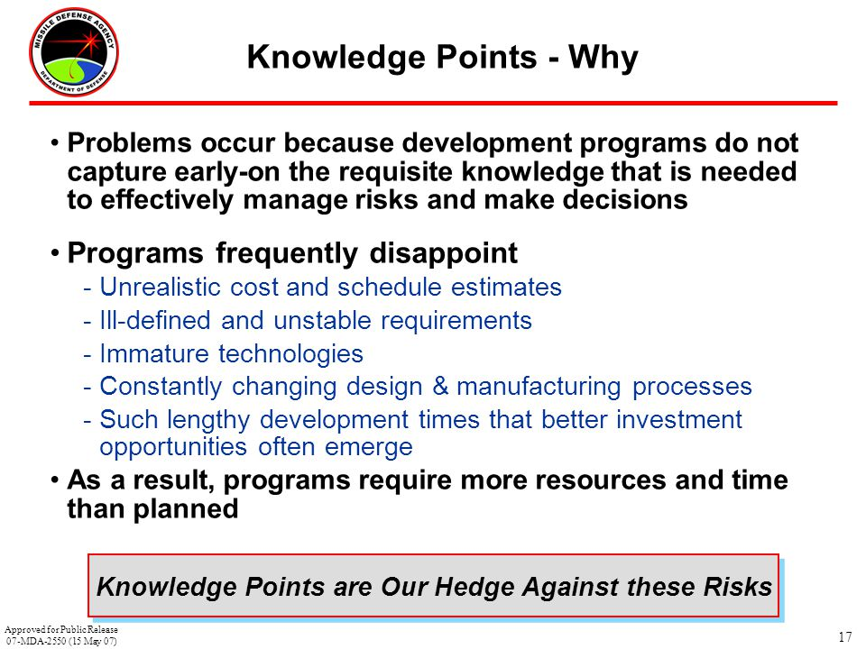 17 Knowledge Points - Why Problems occur because development programs do not capture early-on the requisite knowledge that is needed to effectively ma
