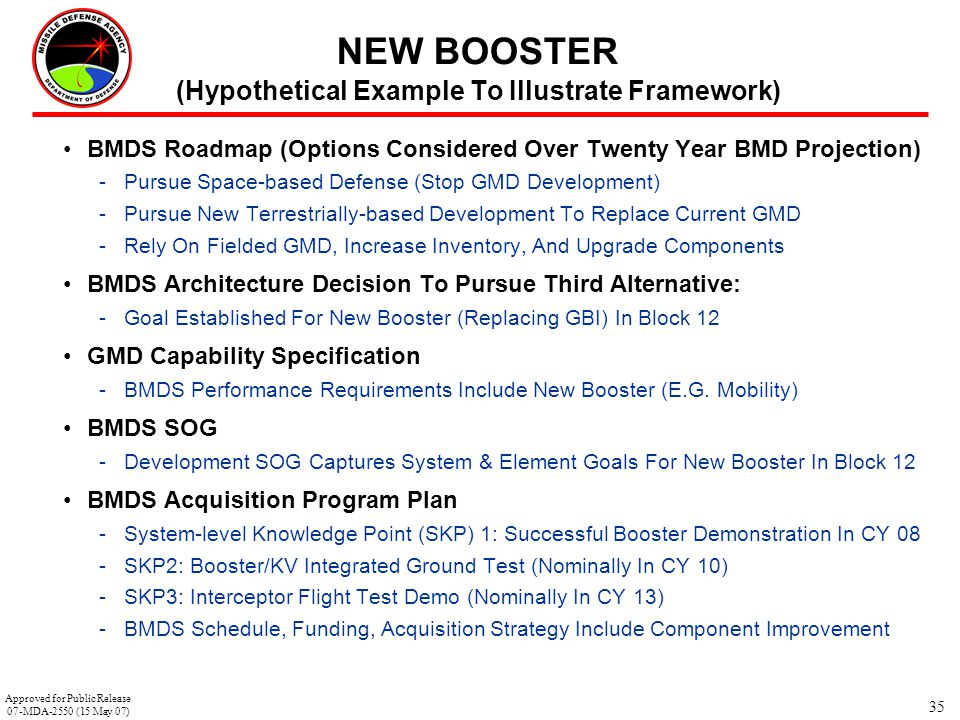 35 NEW BOOSTER (Hypothetical Example To Illustrate Framework) BMDS Roadmap (Options Considered Over Twenty Year BMD Projection) -Pursue Space-based De