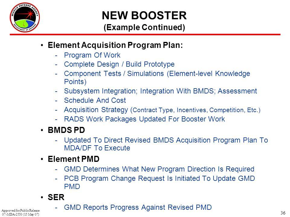 36 Element Acquisition Program Plan: -Program Of Work -Complete Design / Build Prototype -Component Tests / Simulations (Element-level Knowledge Point