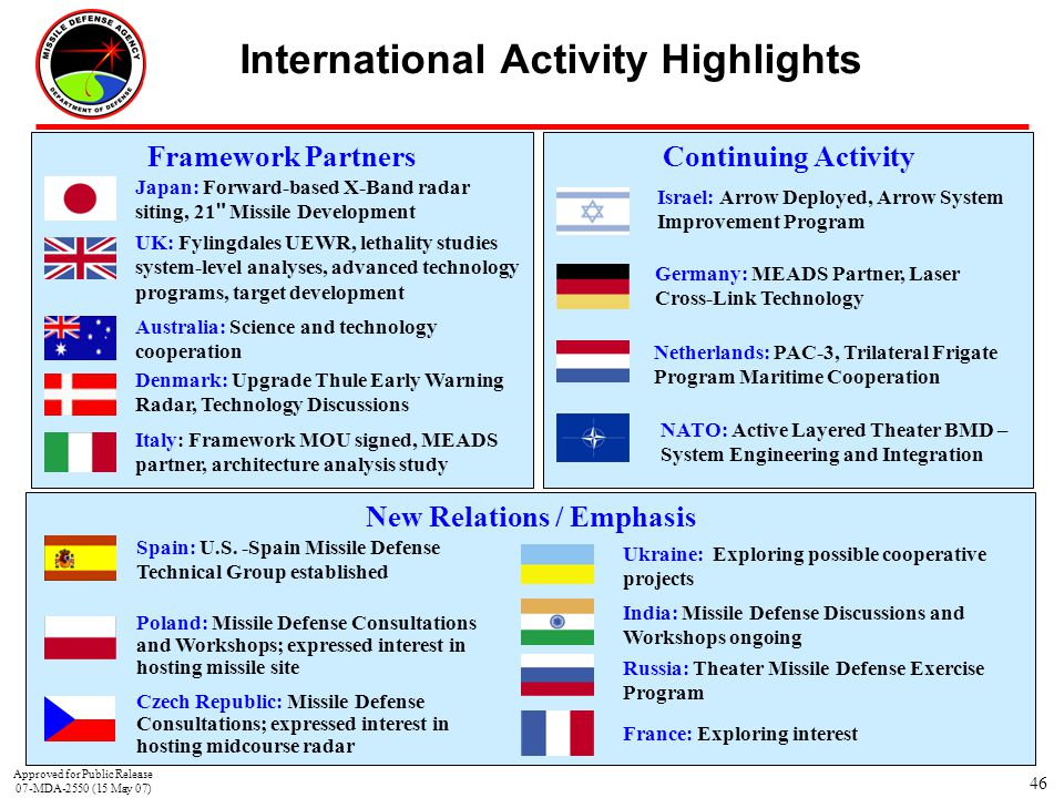 46 New Relations / Emphasis Framework Partners International Activity Highlights Japan: Forward-based X-Band radar siting, 21