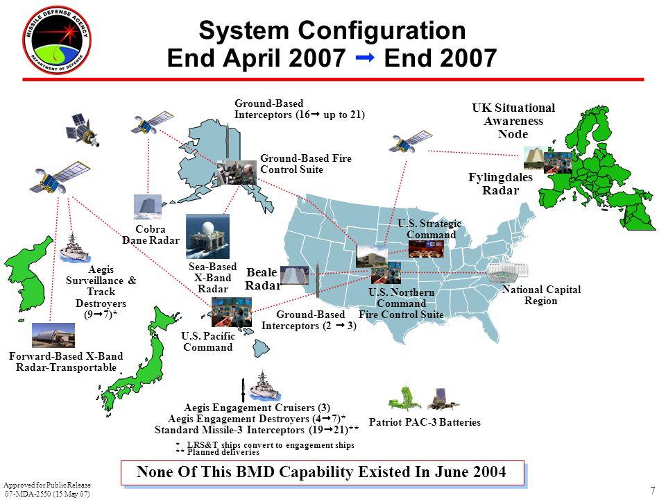 7 System Configuration End April 2007  End 2007 National Capital Region U.S. Strategic Command U.S. Northern Command Fire Control Suite Aegis Surveil