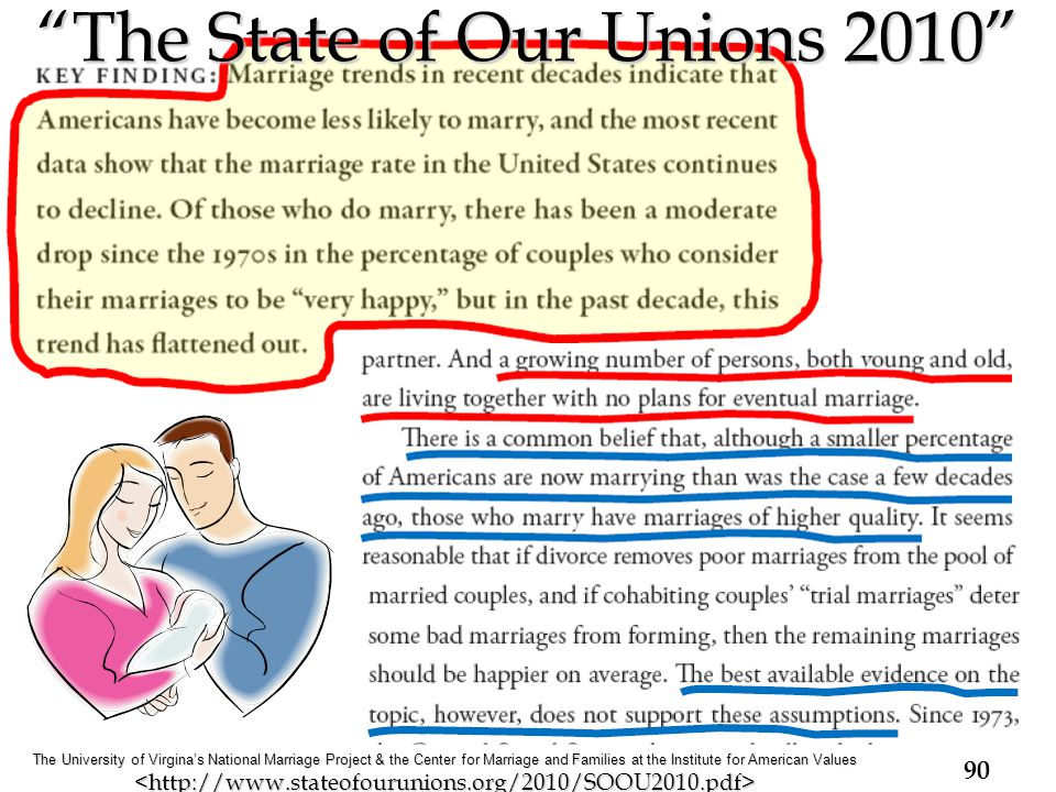 90 The University of Virgina's National Marriage Project & the Center for Marriage and Families at the Institute for American Values <http://www.stateofourunions.org/2010/SOOU2010.pdf> The State of Our Unions 2010
