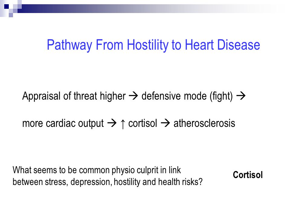 Appraisal of threat higher  defensive mode (fight)  more cardiac output  ↑ cortisol  atherosclerosis Pathway From Hostility to Heart Disease What seems to be common physio culprit in link between stress, depression, hostility and health risks.