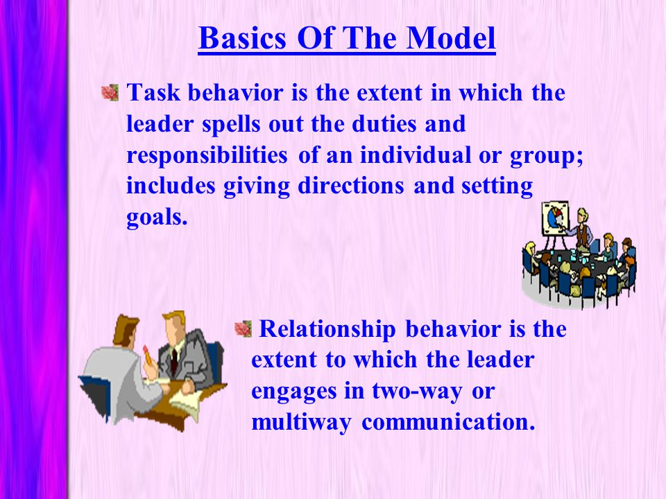 Situational Leadership II (SLII) Developed by Kenneth H. Blanchard and others Explains how to match leadership style to the capabilities of group memb