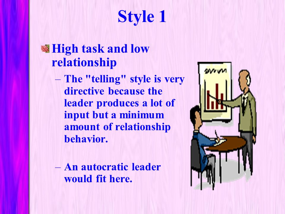 Basics Of The Model Task behavior is the extent in which the leader spells out the duties and responsibilities of an individual or group; includes giv