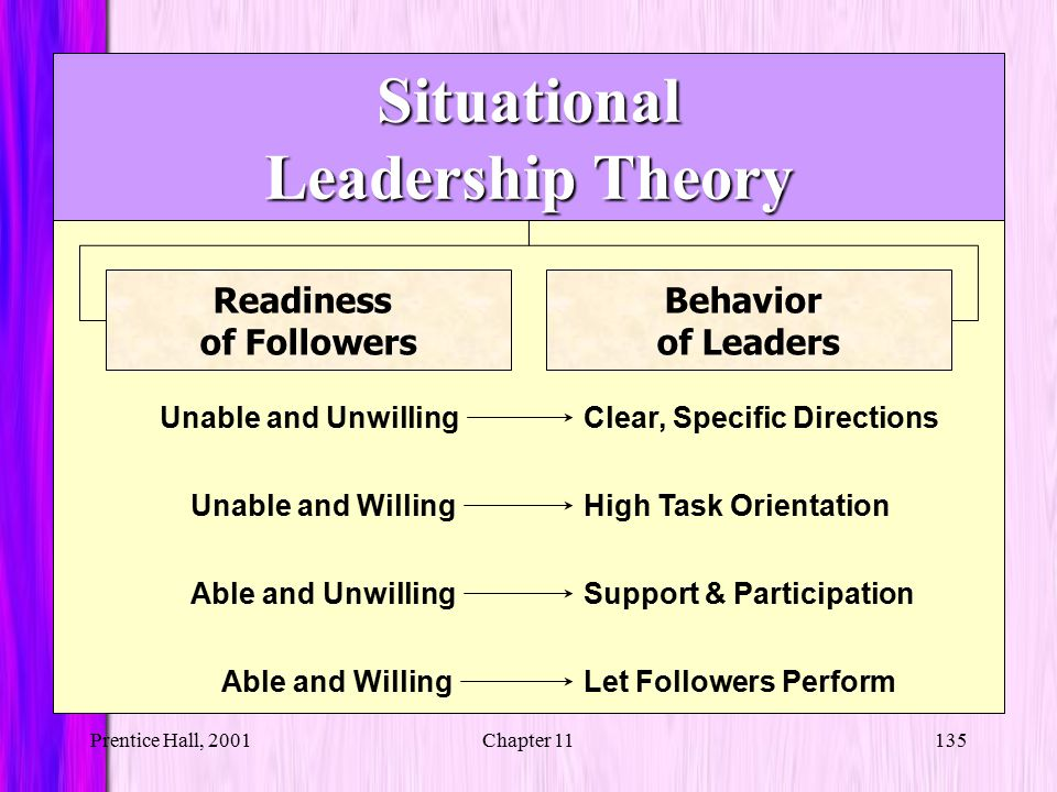 Hersey and Blanchard's Situational Leadership Theory Follower readiness: ability and willingness Leader: decreasing need for support and supervision