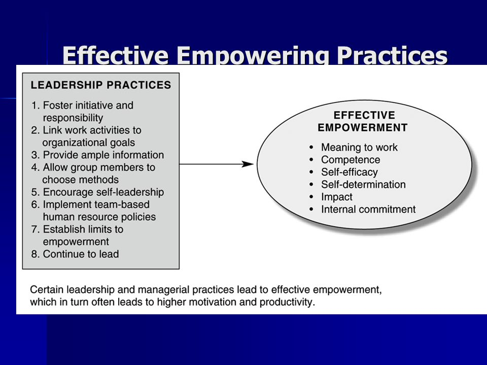 Empowerment … refers to passing decision-making authority and responsibility from managers to group members. Almost any form of participative manageme