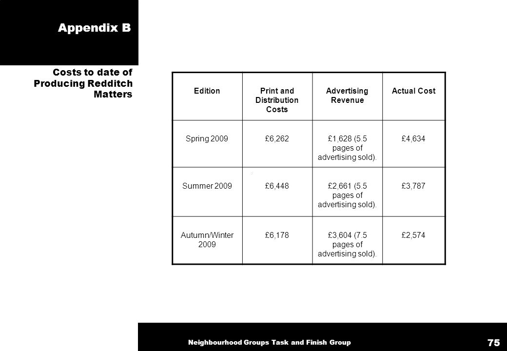 Appendix B Neighbourhood Groups Task and Finish Group EditionPrint and Distribution Costs Advertising Revenue Actual Cost Spring 2009£6,262£1,628 (5.5