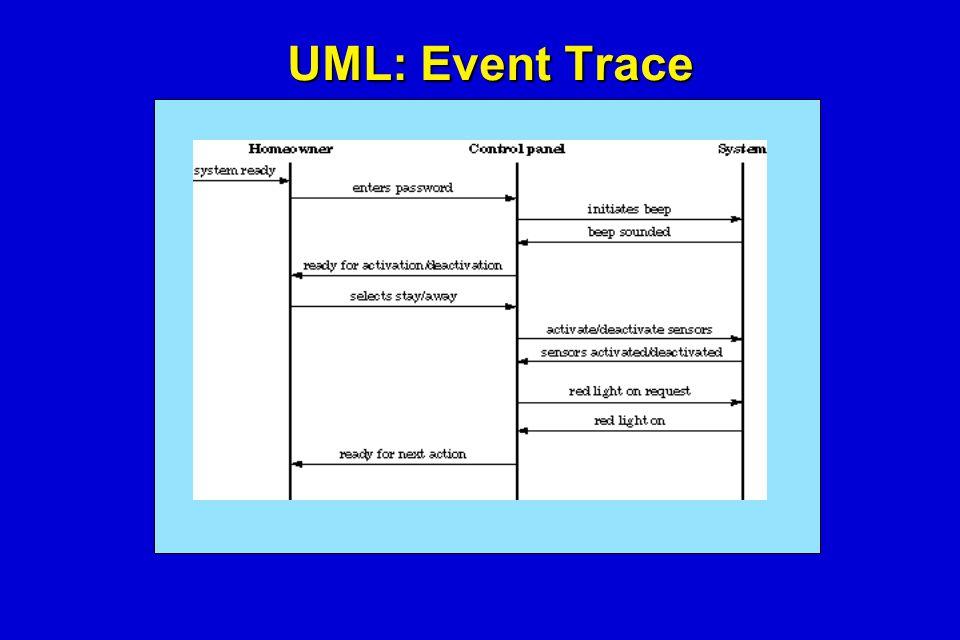 UML: Event Trace