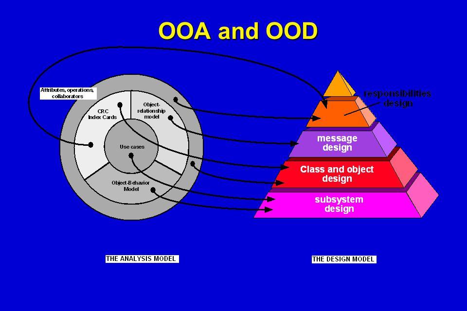 OOA and OOD