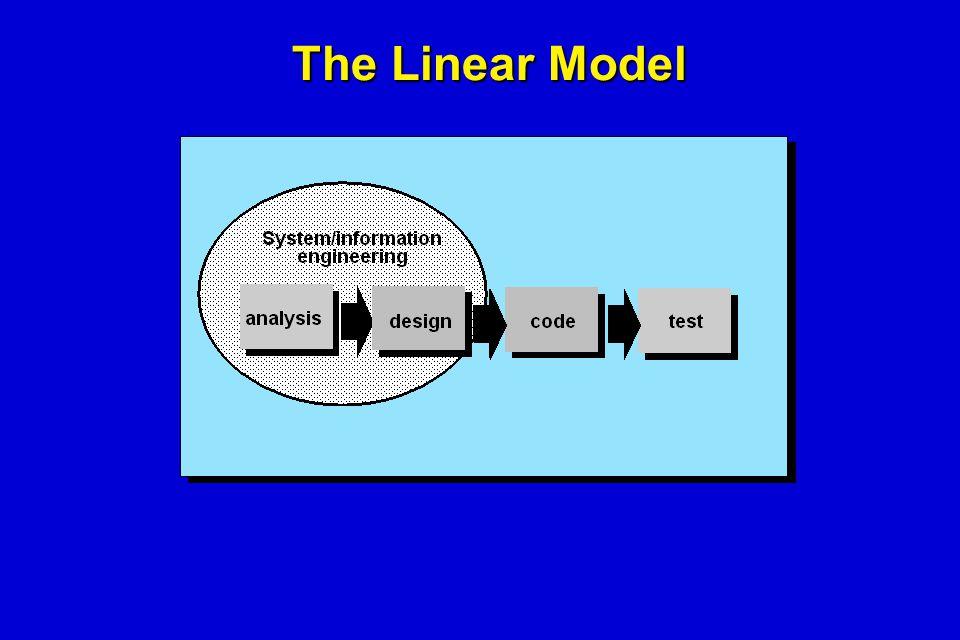 The Linear Model