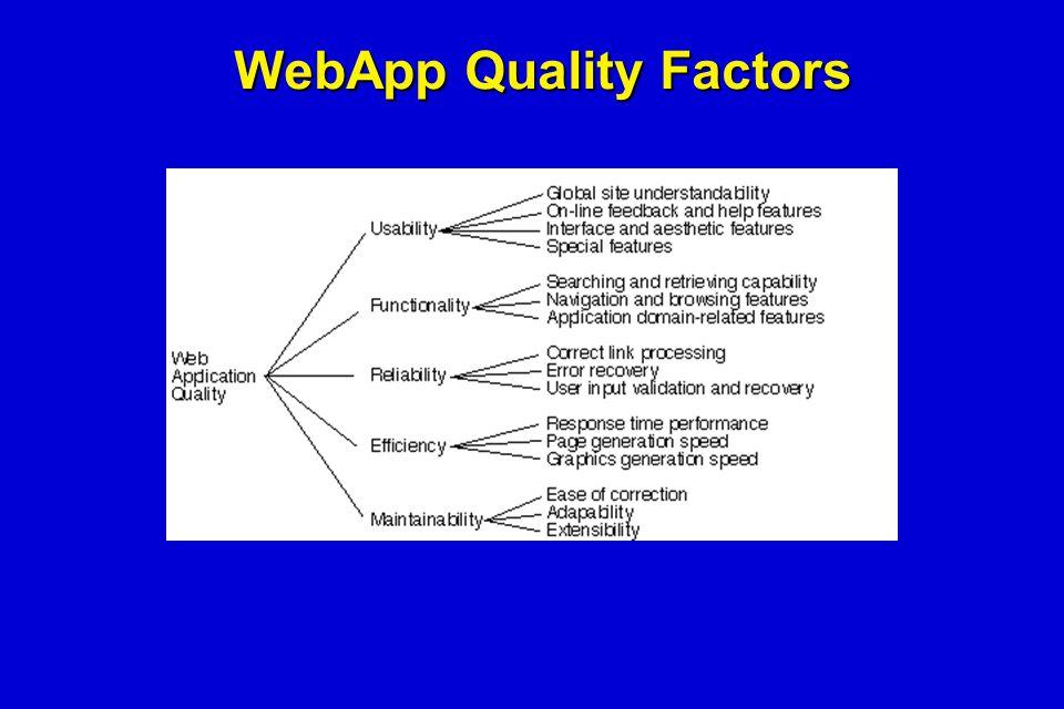 WebApp Quality Factors