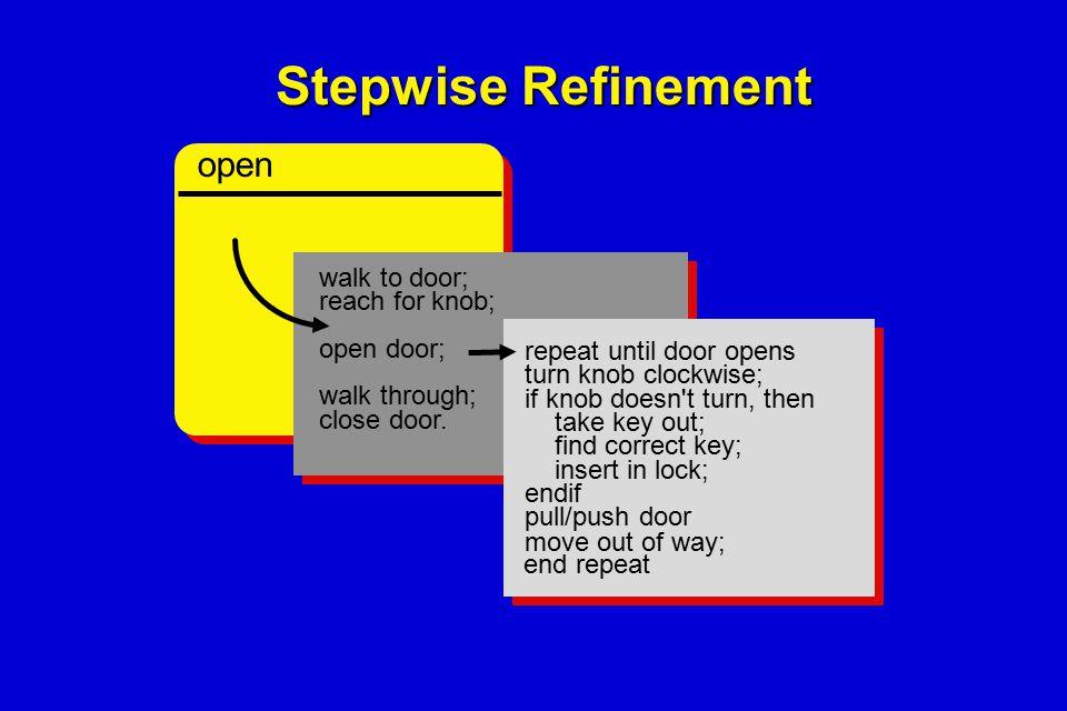 Stepwise Refinement open walk to door; reach for knob; open door; walk through; close door. repeat until door opens turn knob clockwise; if knob doesn