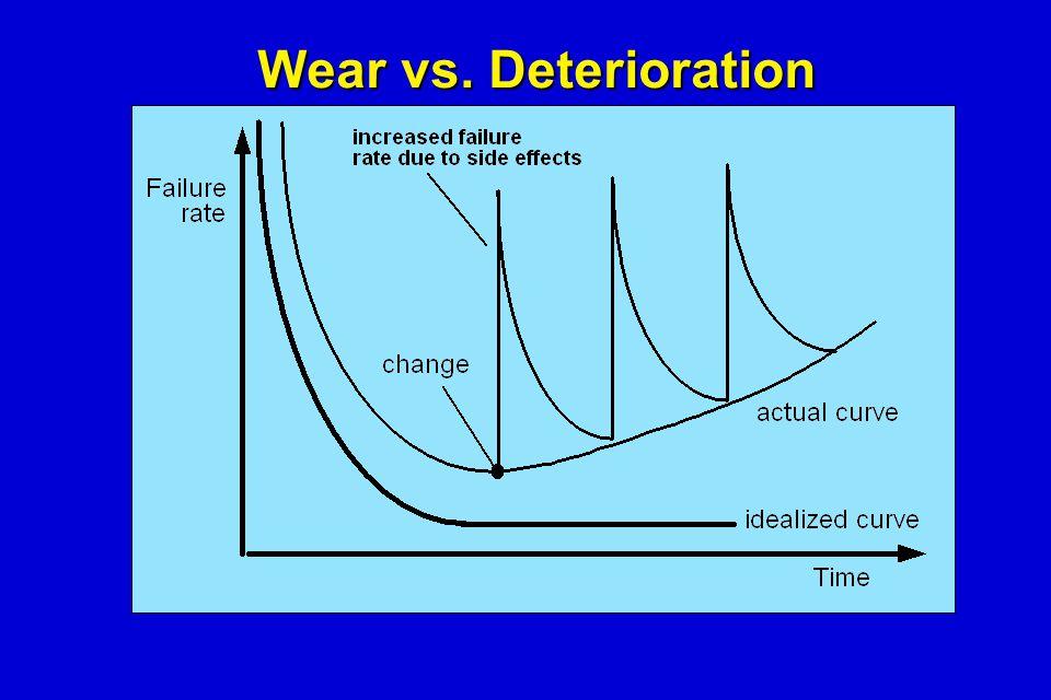 Wear vs. Deterioration