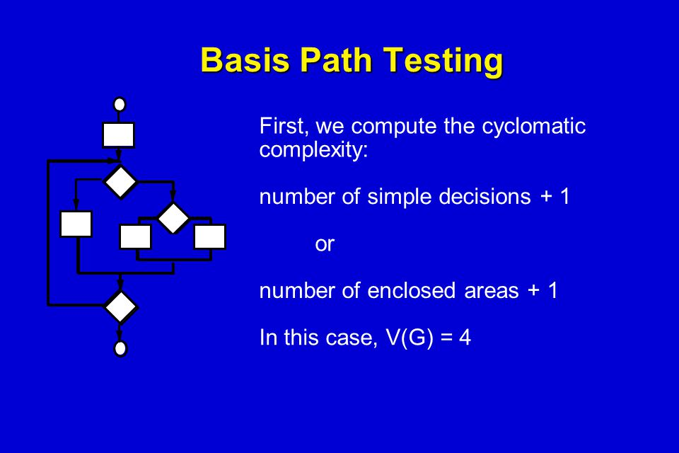Basis Path Testing First, we compute the cyclomatic complexity: number of simple decisions + 1 or number of enclosed areas + 1 In this case, V(G) = 4