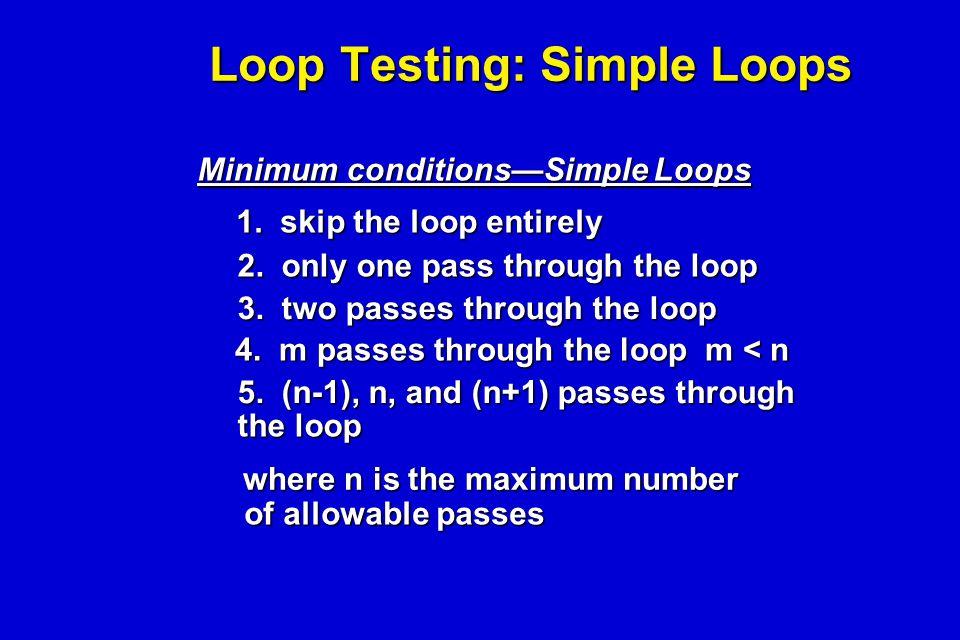 Loop Testing: Simple Loops Minimum conditions—Simple Loops 1. skip the loop entirely 2. only one pass through the loop 3. two passes through the loop