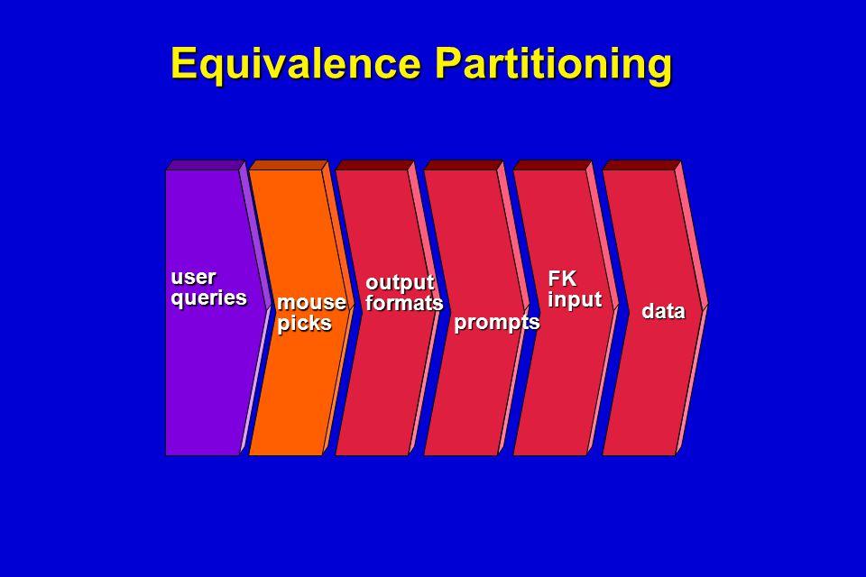 Equivalence Partitioning userqueries mousepicks outputformats prompts FKinput data