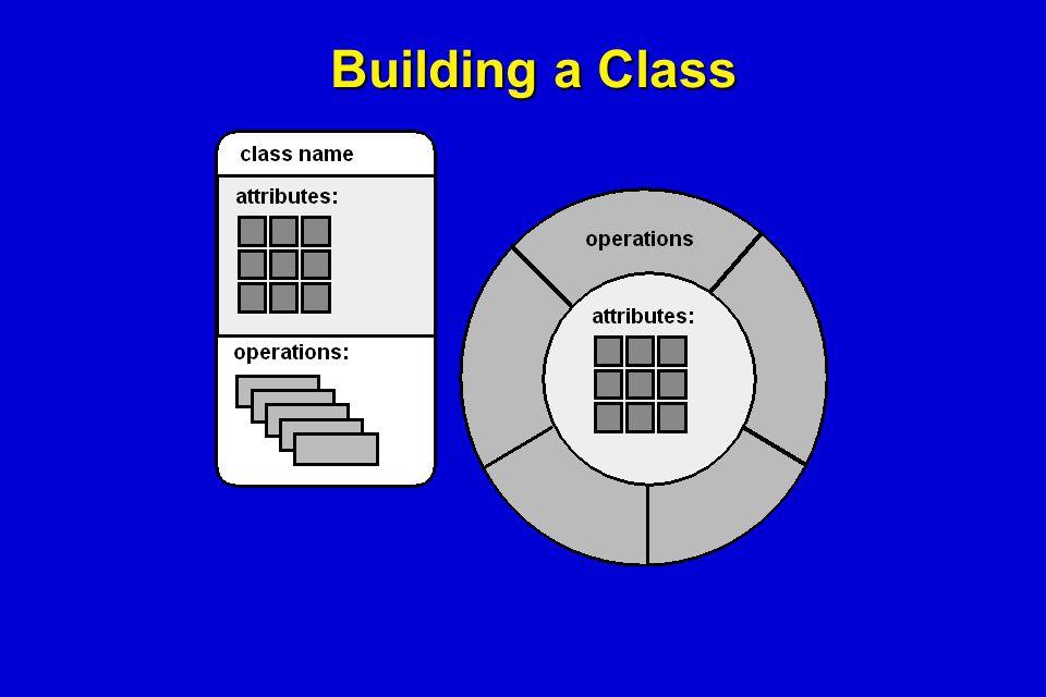 Building a Class
