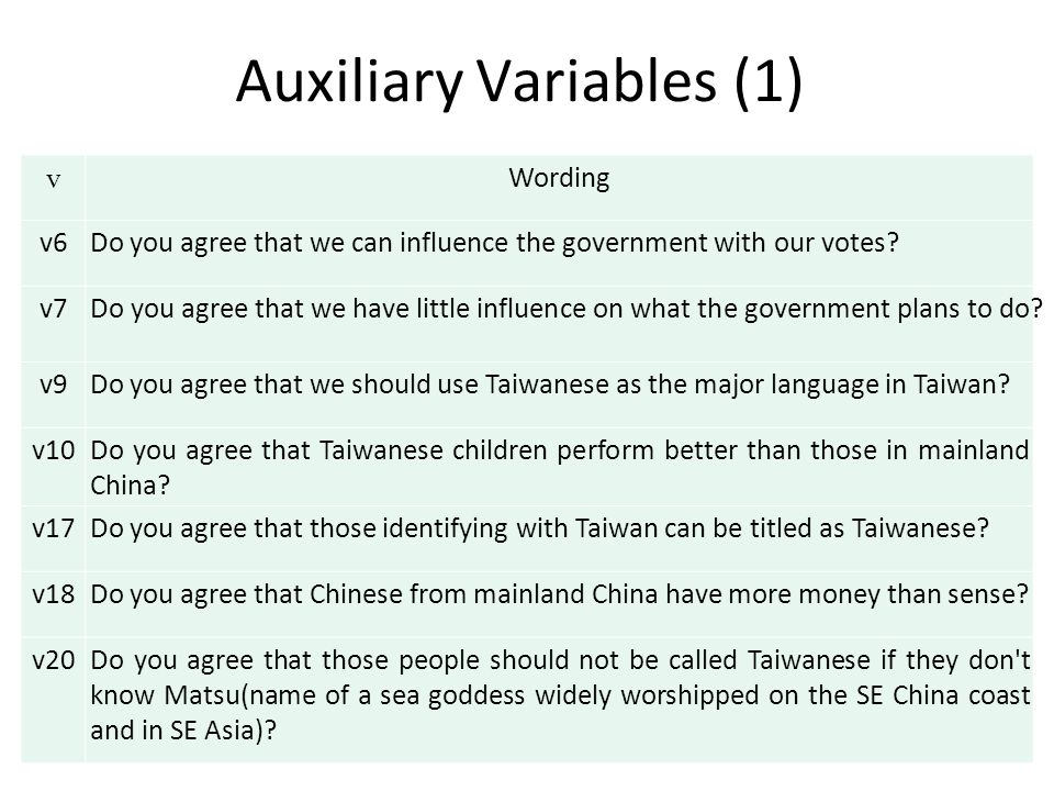 Auxiliary Variables (1) v Wording v6Do you agree that we can influence the government with our votes.