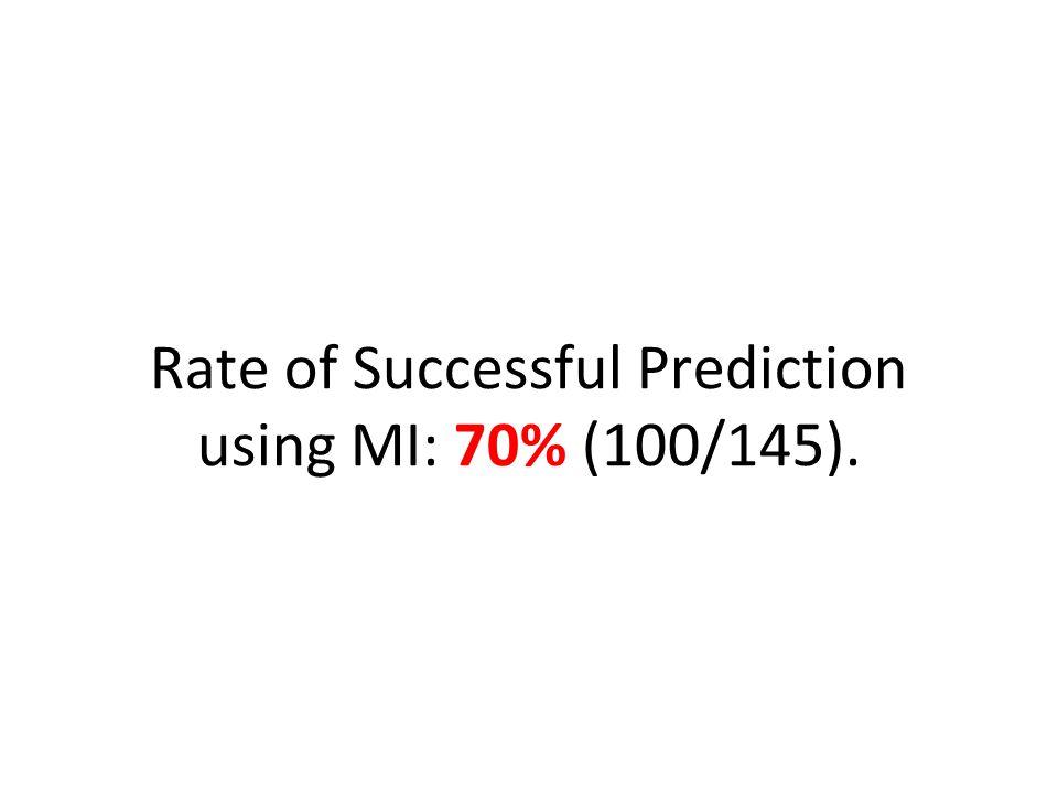 Rate of Successful Prediction using MI: 70% (100/145).
