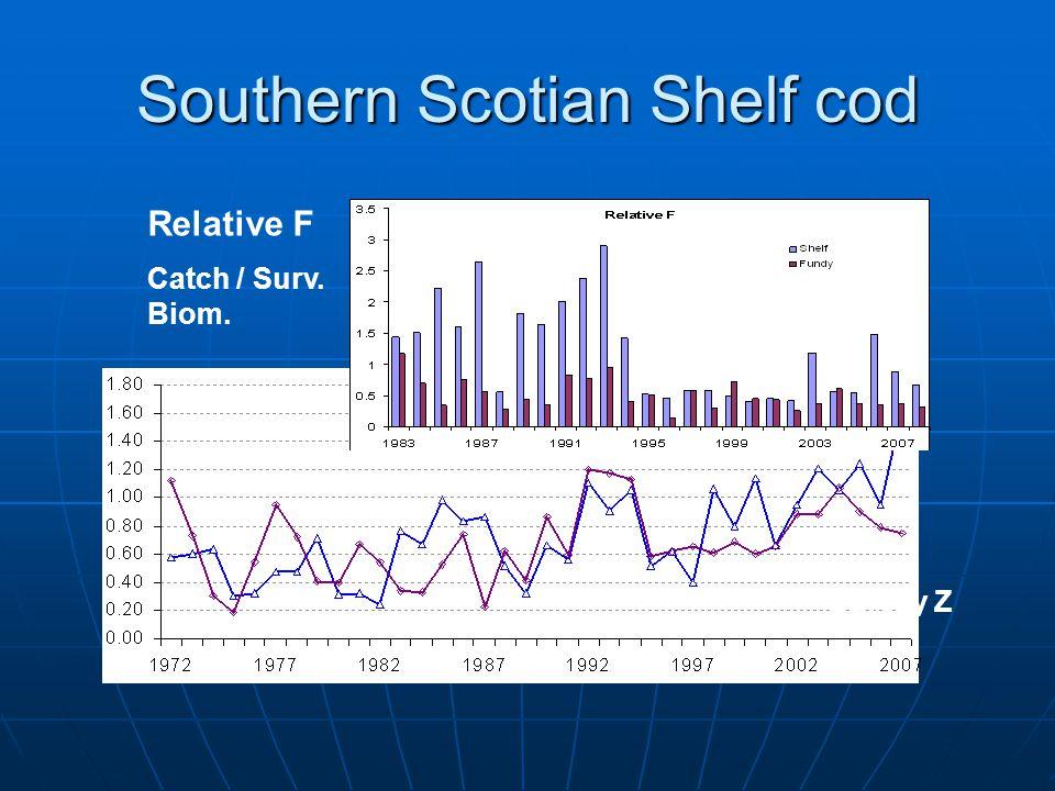 Southern Scotian Shelf cod Relative F Catch / Surv. Biom. Survey Z