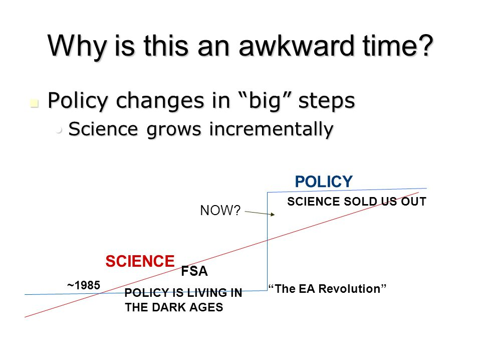 """Why is this an awkward time? Policy changes in """"big"""" steps Policy changes in """"big"""" steps Science grows incrementallyScience grows incrementally SCIENC"""