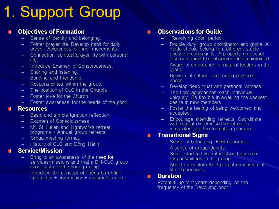 1. Support Group Objectives of Formation –Sense of identity and belonging.