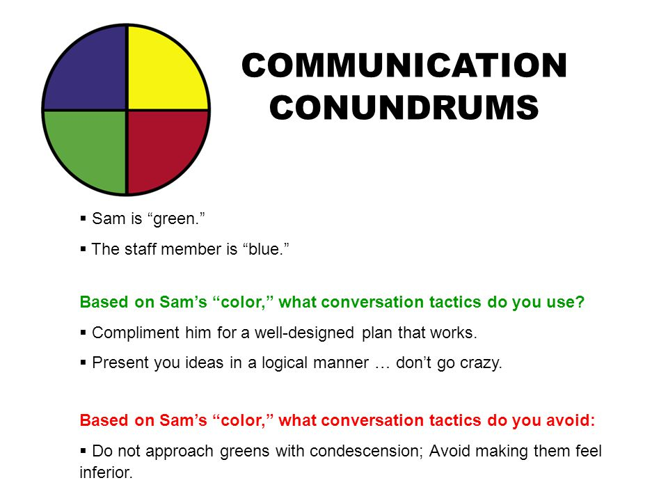 "COMMUNICATION CONUNDRUMS Based on Sam's ""color,"" what conversation tactics do you use?  Compliment him for a well-designed plan that works.  Present"