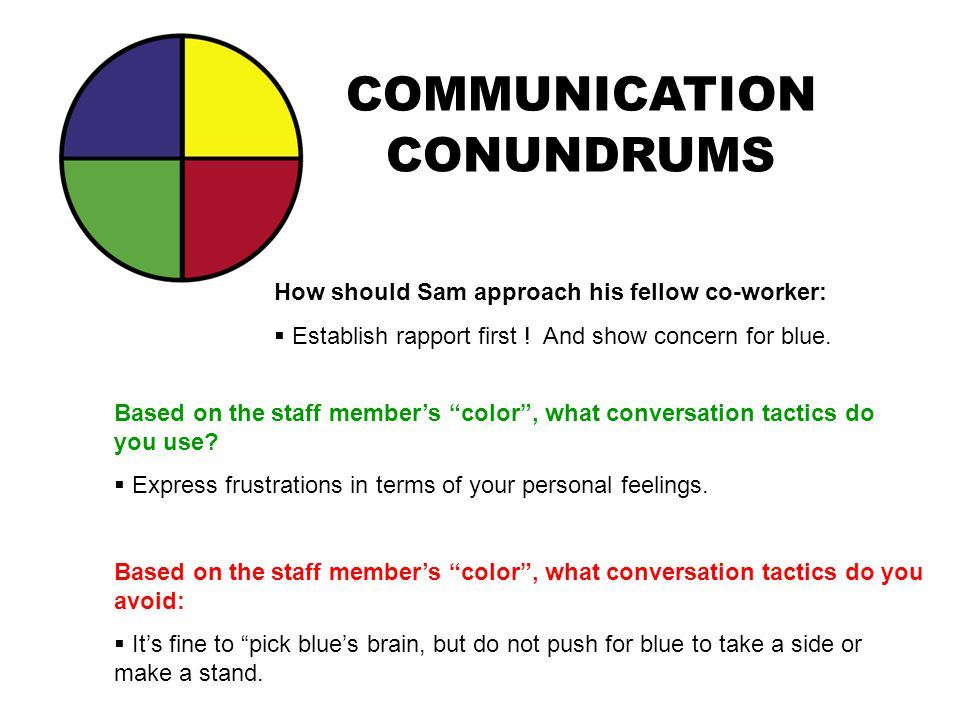 "COMMUNICATION CONUNDRUMS Based on the staff member's ""color"", what conversation tactics do you use?  Express frustrations in terms of your personal f"