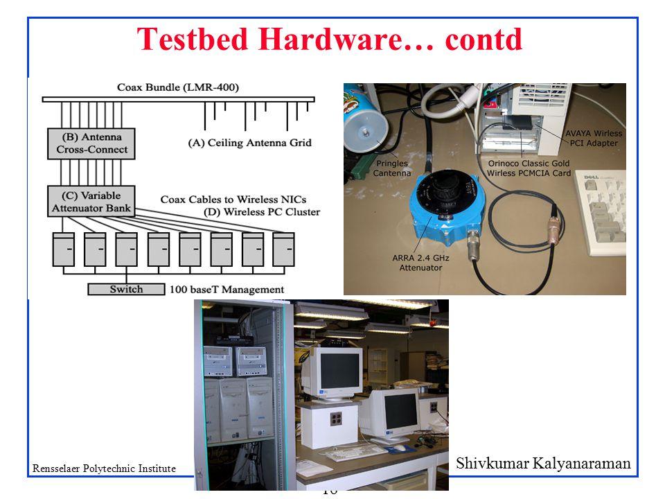 Shivkumar Kalyanaraman Rensselaer Polytechnic Institute 16 Testbed Hardware… contd