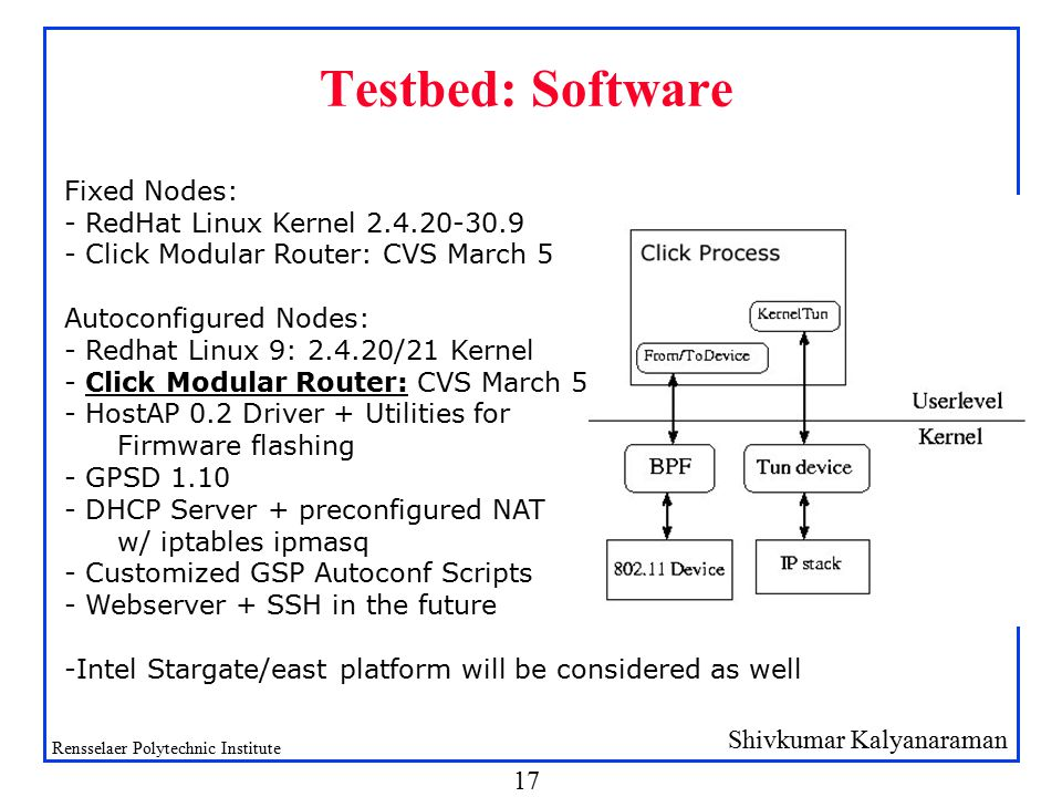 Shivkumar Kalyanaraman Rensselaer Polytechnic Institute 17 Testbed: Software Fixed Nodes: - RedHat Linux Kernel 2.4.20-30.9 - Click Modular Router: CVS March 5 Autoconfigured Nodes: - Redhat Linux 9: 2.4.20/21 Kernel - Click Modular Router: CVS March 5 - HostAP 0.2 Driver + Utilities for Firmware flashing - GPSD 1.10 - DHCP Server + preconfigured NAT w/ iptables ipmasq - Customized GSP Autoconf Scripts - Webserver + SSH in the future -Intel Stargate/east platform will be considered as well