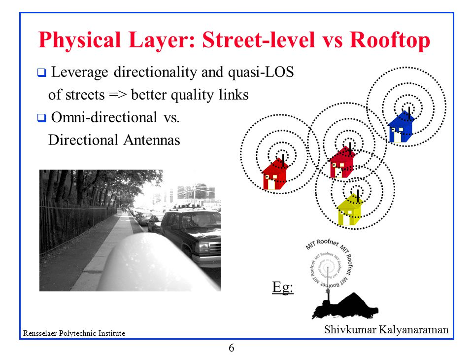 Shivkumar Kalyanaraman Rensselaer Polytechnic Institute 6 Physical Layer: Street-level vs Rooftop q Leverage directionality and quasi-LOS of streets => better quality links q Omni-directional vs.