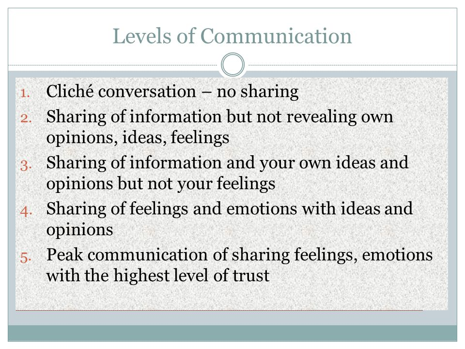 Levels of Communication 1. Cliché conversation – no sharing 2. Sharing of information but not revealing own opinions, ideas, feelings 3. Sharing of in