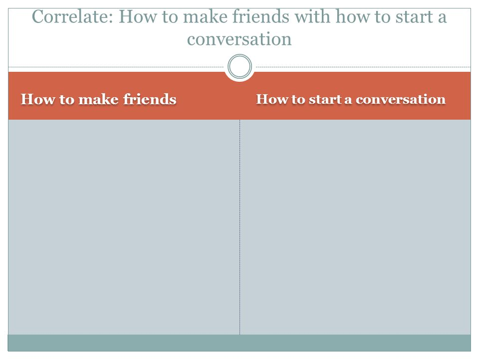 How to make friends How to start a conversation Correlate: How to make friends with how to start a conversation