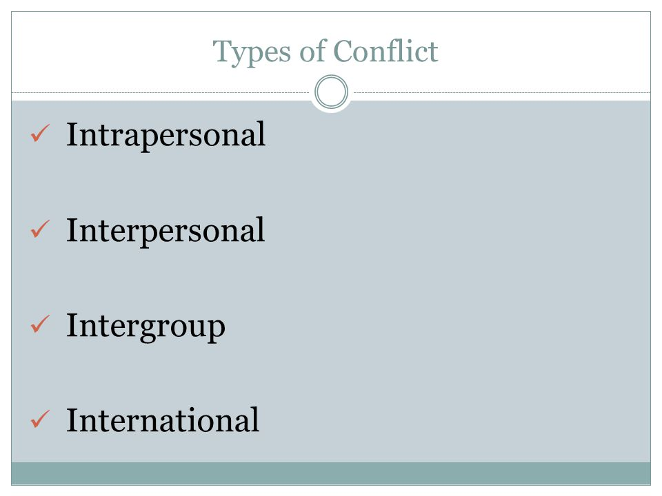 Types of Conflict Intrapersonal Interpersonal Intergroup International