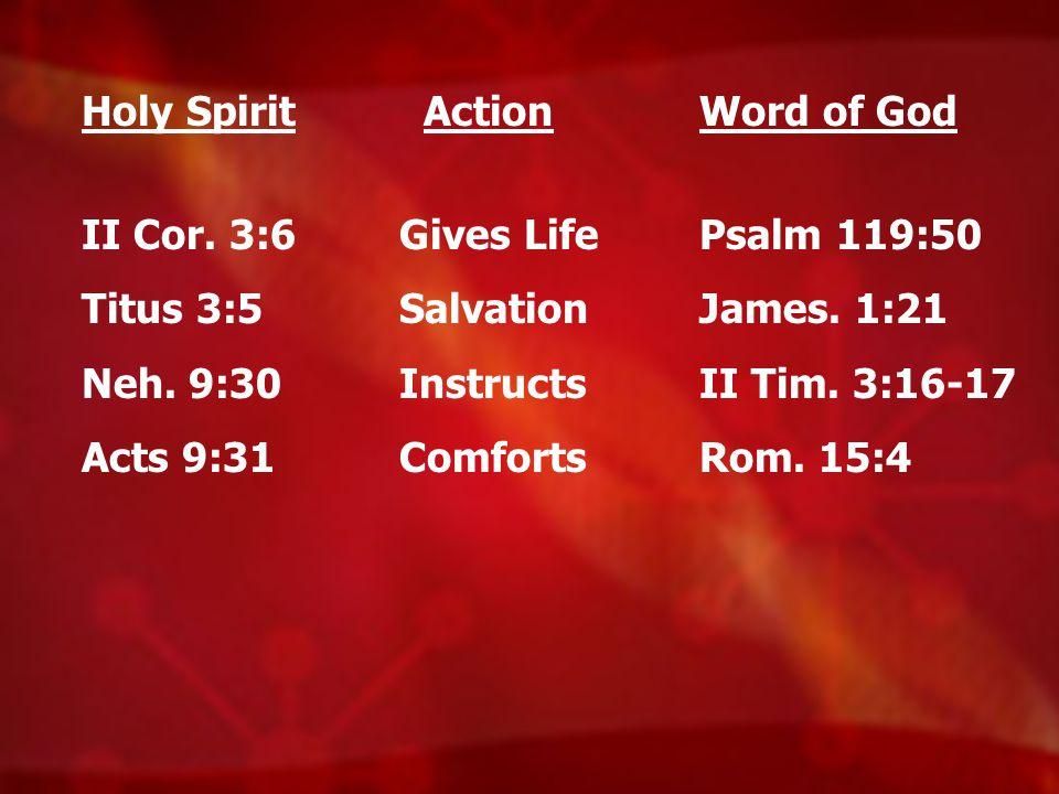 Holy Spirit II Cor.3:6 Titus 3:5 Neh.