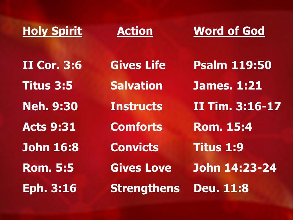 Holy Spirit II Cor.3:6 Titus 3:5 Neh. 9:30 Acts 9:31 John 16:8 Rom.