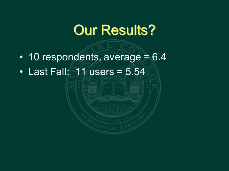 Our Results 10 respondents, average = 6.4 Last Fall: 11 users = 5.54