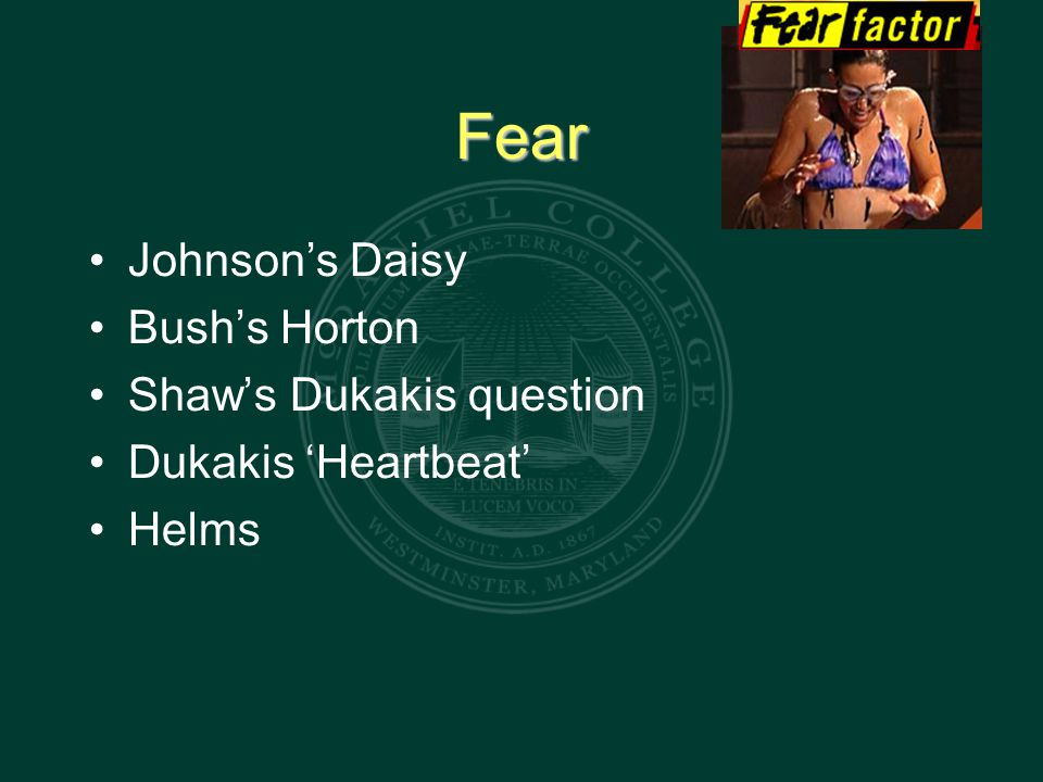 Fear Johnson's Daisy Bush's Horton Shaw's Dukakis question Dukakis 'Heartbeat' Helms