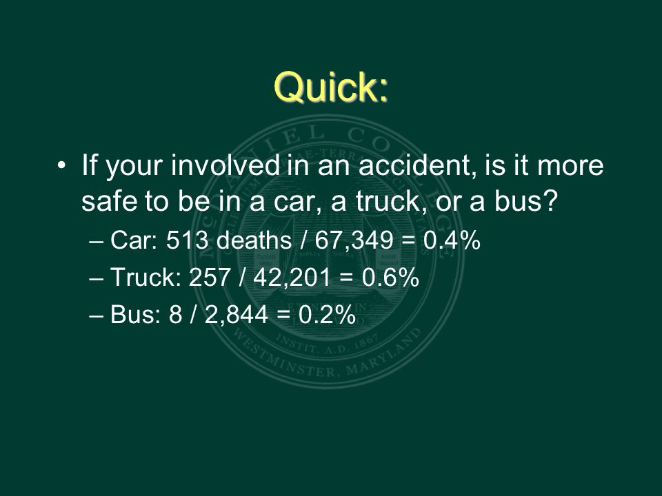 Quick: – Car: 513 deaths / 67,349 = 0.4% – Truck: 257 / 42,201 = 0.6% – Bus: 8 / 2,844 = 0.2%