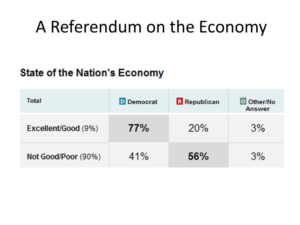A Referendum on the Economy