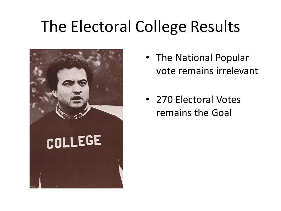 The Electoral College Results The National Popular vote remains irrelevant 270 Electoral Votes remains the Goal