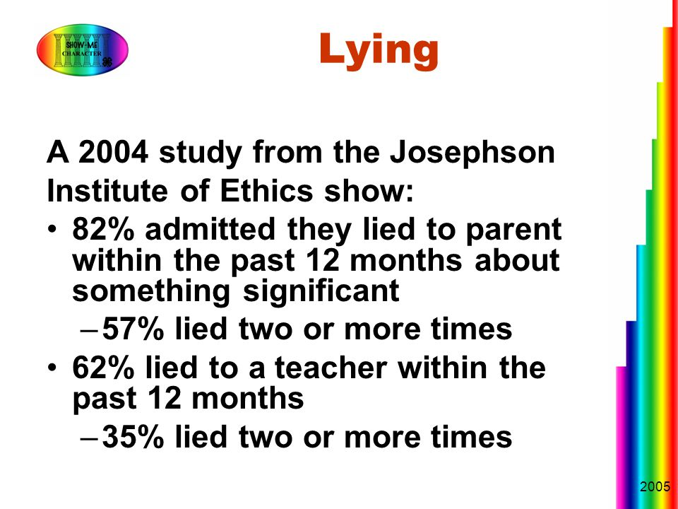 2005 Lying A 2004 study from the Josephson Institute of Ethics show: 82% admitted they lied to parent within the past 12 months about something significant –57% lied two or more times 62% lied to a teacher within the past 12 months –35% lied two or more times