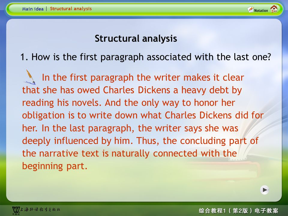 Consolidation Activities- Listening VocabularyTranslationIntegrated skillsOral activitiesWritingListeningGrammar Then, and only then, are his services necessary.