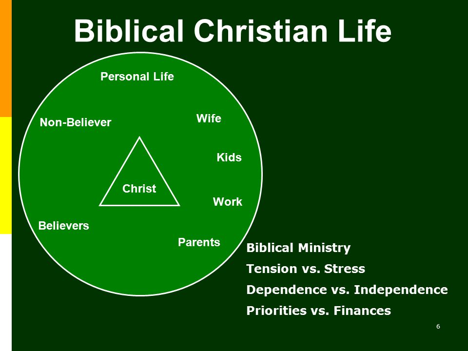 6 Personal Life Wife Believers Non-Believer Kids Work Parents Christ Biblical Ministry Tension vs.