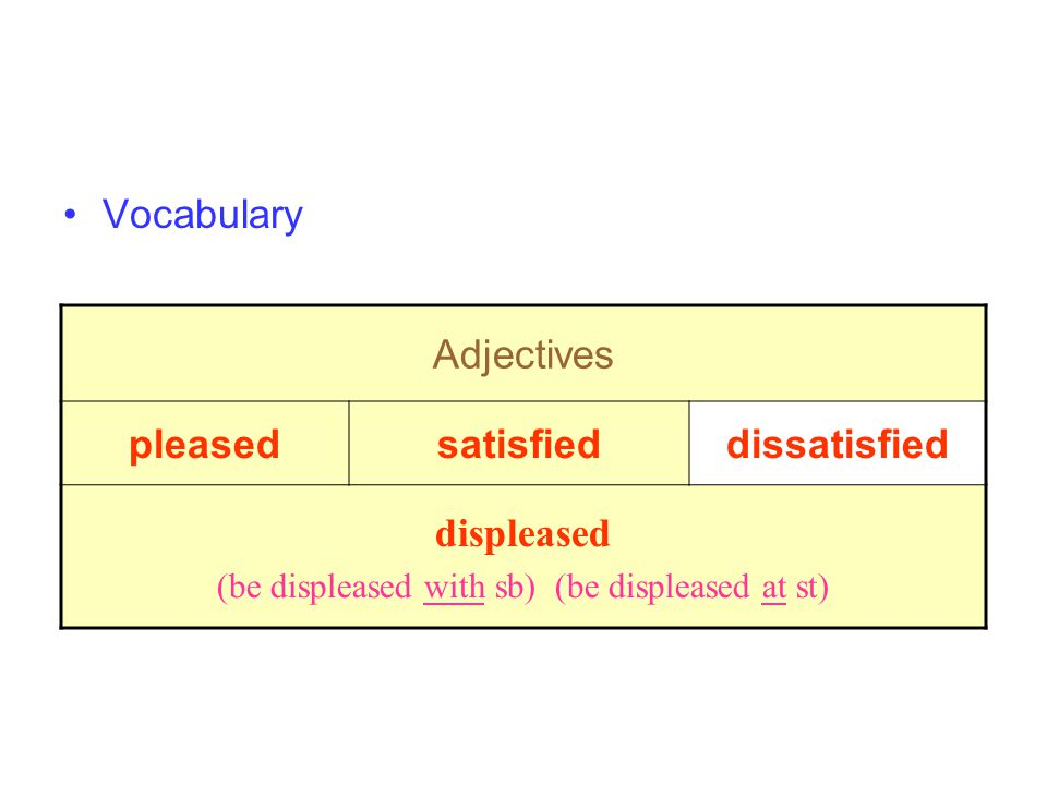Vocabulary Adjectives pleasedsatisfieddissatisfied displeased (be displeased with sb) (be displeased at st)