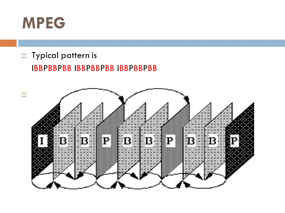 MPEG  Typical pattern is IBBPBBPBB IBBPBBPBB IBBPBBPBB  Actual pattern is up to encoder, and need not be regular.