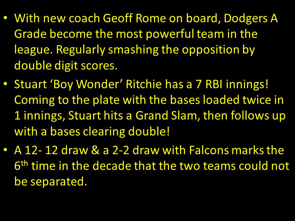 With new coach Geoff Rome on board, Dodgers A Grade become the most powerful team in the league. Regularly smashing the opposition by double digit sco